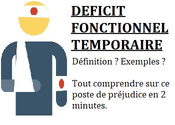 Déficit fonctionnel temporaire